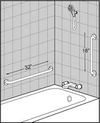 handicap bathtub rail height. gb03 handicap bathtub rail height t