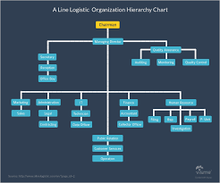 Various Graphs And Charts 44 Types Of Graphs And How To Choose The Best One For Your
