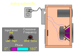 subwoofer crossover circuit diagram subwoofer home theater subwoofers on subwoofer crossover circuit diagram