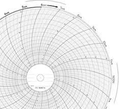 Fx 898074 Foxboro Circular Chart