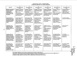 response to literature essay format com  14 response to literature essay format