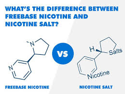 Salt Comparison Chart Beginners Guide To Vaping Nicotine Salt