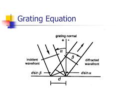 8 grating equation