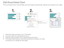 Employee Performance Chart Excel Employee Performance Result Slide Powerpoint Slide