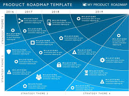 Agile Project Status Report Template And 28 Project Report Template ...