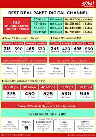 Indihome paket streamix varian study 5. Brosur Terbaru Harga Paket Internet Indihome 2021 Sales Marketing