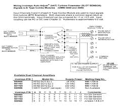 invensys wiring diagram invensys database wiring diagram images invensys wiring diagram invensys automotive wiring diagrams
