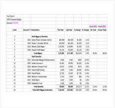 Budget Proposal Template Excel 15 Church Budget Templates Word Pdf Excel Free Premium Templates