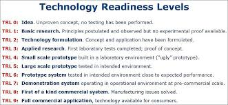 Technology Readiness Level Technology Readiness Level Trl Put Into Practice