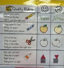 Lisas Kinderland Quality Work And School Tools Rubric