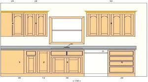 make your own kitchen cabinet doors kitchen cabinet plans make your own kitchen cabinets making kitchen