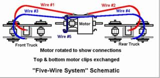 wiring ho train locomotive not lossing wiring diagram • athearn tuneup rh mcor nmra org ho scale diesel locomotives ho train steam locomotive