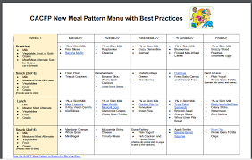 Cacfp Meal Pattern Cool CACFP Menus CCFP Roundtable Conference