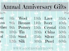 15 wedding anniversary gift year ideas for her awesome gifts of 15th him