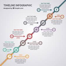 Sample Resume Templates Timeline Infographic Cv Vector Free Download