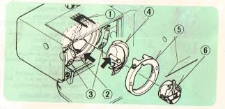 How To Load A Bobbin On A Sewing Machine