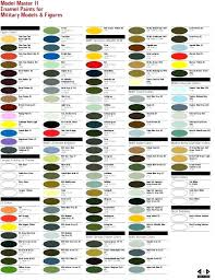 Humbrol Paint Conversion Chart Revell Revell Paint Conversion Chart To Model Master