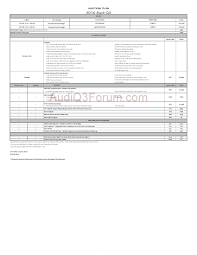 2018 audi order guide pdf. beautiful pdf us audi q3 order guide colors and options pricing official   forum and 2018 audi order guide pdf
