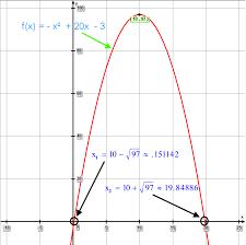 graphical solution to quadratic equation x² 20x 3 0