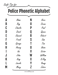 Discover the phonetic alphabet used by police forces. Law Enforcement Phonetic Alphabet