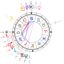 Paul Mccartney Birth Chart Astrology And Natal Chart Of Paul Wesley Born On 1982 07 23