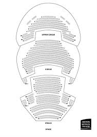 Milton Keynes Theatre Seating Plan Milton Keynes Theatre