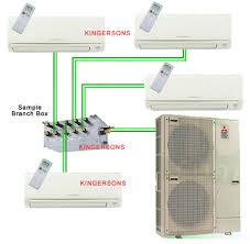 mitsubishi multi zone mini split. Modren Zone Mitsubishi Heating And Cooling With Multi Zone Mini Split I