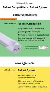 Bypass Ballast For Led Lights Choosing The Right Led Tube Light Difference Between