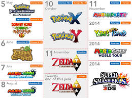 Nintendo 3ds Game Charts Mario Golf World Tour Delayed To 2014