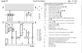 wiring diagrams audi a3 on wiring images free download images Wiring Diagrams For Audi audi a3 relay diagram linkinx com wiring diagram for audio snake