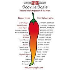 Trinidad Scorpion Scoville Chart Chipotle Pepper Powder