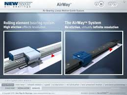 thrust bearing animation. air way animation thrust bearing