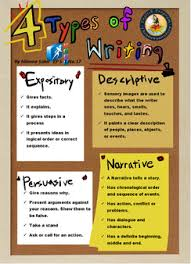 types of essay the writing center types of essay