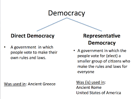 united states clipart direct democracy pencil and in color  united states clipart direct democracy 1