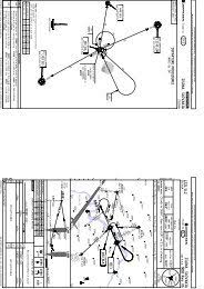Tbpb Approach Charts Tbpb Grantley Adams Intl All In One Charts