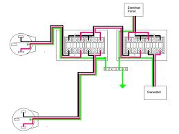 generator automatic transfer switch wiring diagram efcaviation com ats wiring diagram for diesel generator at Auto Transfer Switch Wiring Diagram
