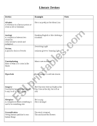 English Worksheets Literary Devices Chart