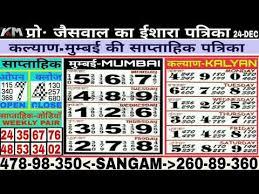 Videos Matching Main Mumbai Fix Weekly Chart Revolvy