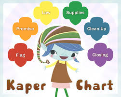 Kaper Charts For Girl Scouts Template Kaper Chart For Brownie Scout Meetings When Girls Arrive