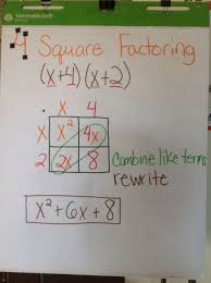 4 Square Factoring Anchor Chart Math Anchor Charts Math