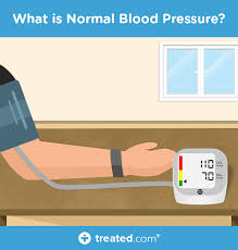 Healthy Blood Pressure Chart Blood Pressure What Is Normal