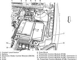 2007 pontiac g6 maf sensor wiring diagram wiring diagrams schematic repair guides component locations component locations autozone com wiring diagram 2007 pontiac solstice 2007 pontiac g6 maf sensor wiring diagram