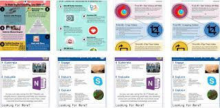 Infographics Templates With Google Slides Technotes Blog