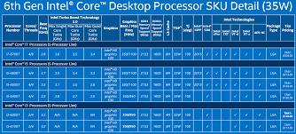 Intel I7 Processor Comparison Chart Kozen Jasonkellyphoto Co