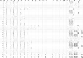 ГДЗ КИМ контрольно измерительные материалы химия класс ответы 1