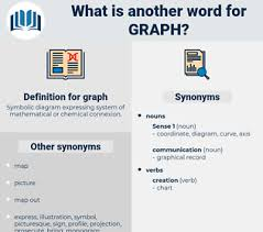 Another Word For Chart Synonyms For Graph Thesaurus Net