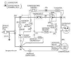 whirlpool refrigerator circuit diagram luxury refrigerator circuit whirlpool refrigerator wiring diagram pdf whirlpool refrigerator circuit diagram beautiful whirlpool fridge wiring diagram beautiful refrigerator defrost timer