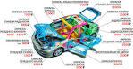 Покраска и ремонт автомобилей
