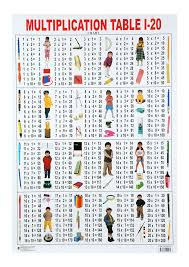 Buy Dreamland Multiplication Table 1-20 Chart Online In India ...