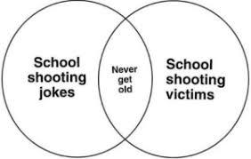 Venn Diagram Meme 25 Best Venn Diagram Memes Rapely Memes Chris Memes Too